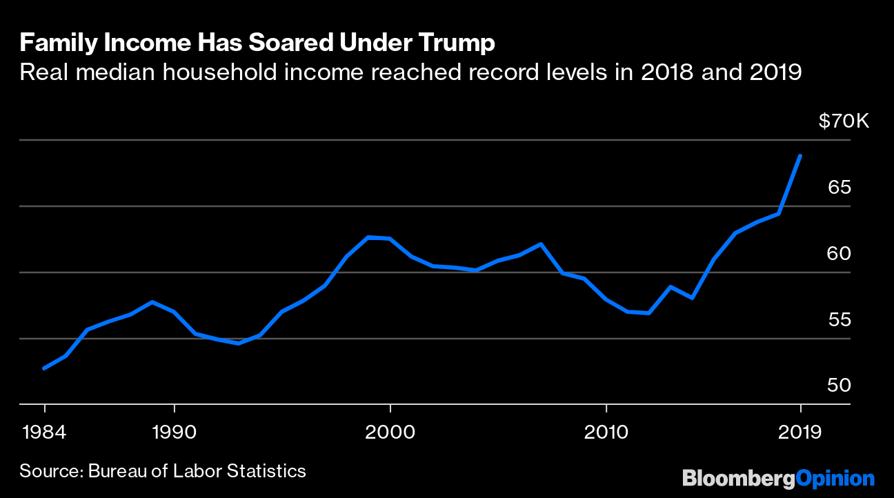 bloomberg family income
